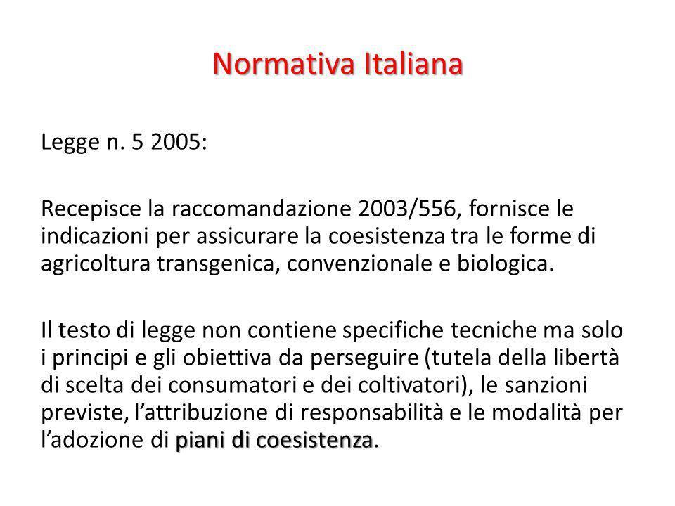 Normativa Italiana Legge n. 5 2005: Recepisce la raccomandazione 2003/556, fornisce le indicazioni per assicurare la coesistenza tra le forme di agric