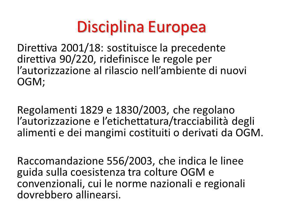 Disciplina Europea Direttiva 2001/18: sostituisce la precedente direttiva 90/220, ridefinisce le regole per lautorizzazione al rilascio nellambiente d