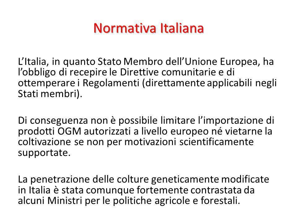 Normativa Italiana LItalia, in quanto Stato Membro dellUnione Europea, ha lobbligo di recepire le Direttive comunitarie e di ottemperare i Regolamenti
