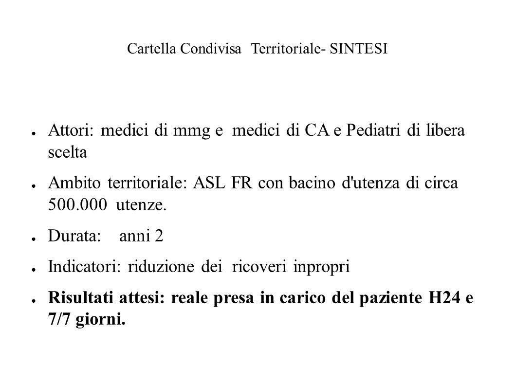 Cartella Condivisa Territoriale- SINTESI Attori: medici di mmg e medici di CA e Pediatri di libera scelta Ambito territoriale: ASL FR con bacino d'ute