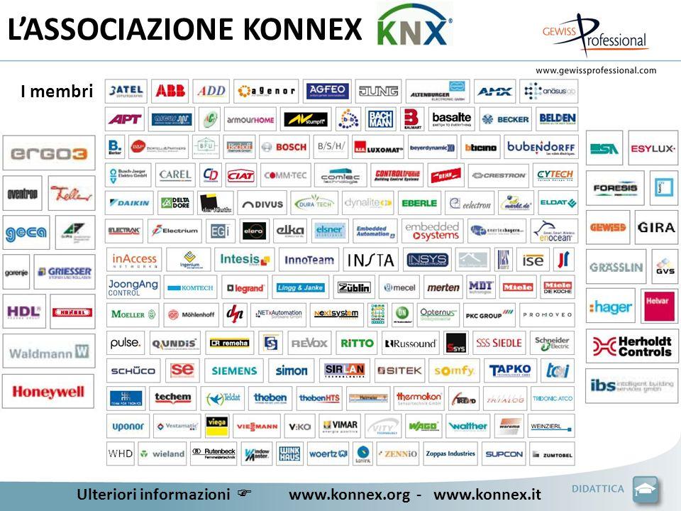Ulteriori informazioni www.konnex.org - www.konnex.it LASSOCIAZIONE KONNEX I membri