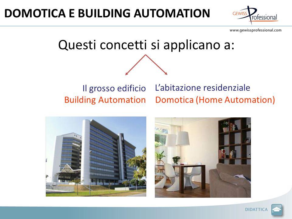 DOMOTICA E BUILDING AUTOMATION Questi concetti si applicano a: Il grosso edificio Labitazione residenziale Building Automation Domotica (Home Automati