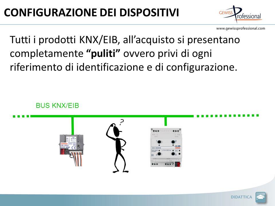 Tutti i prodotti KNX/EIB, allacquisto si presentano completamente puliti ovvero privi di ogni riferimento di identificazione e di configurazione. BUS