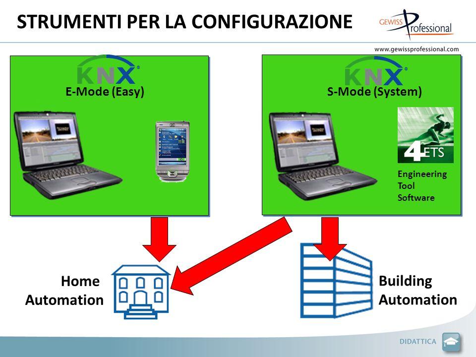S-Mode (System) Engineering Tool Software Home Automation Building Automation E-Mode (Easy) STRUMENTI PER LA CONFIGURAZIONE