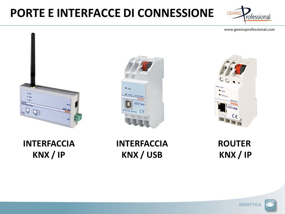 INTERFACCIA KNX / IP ROUTER KNX / IP INTERFACCIA KNX / USB PORTE E INTERFACCE DI CONNESSIONE