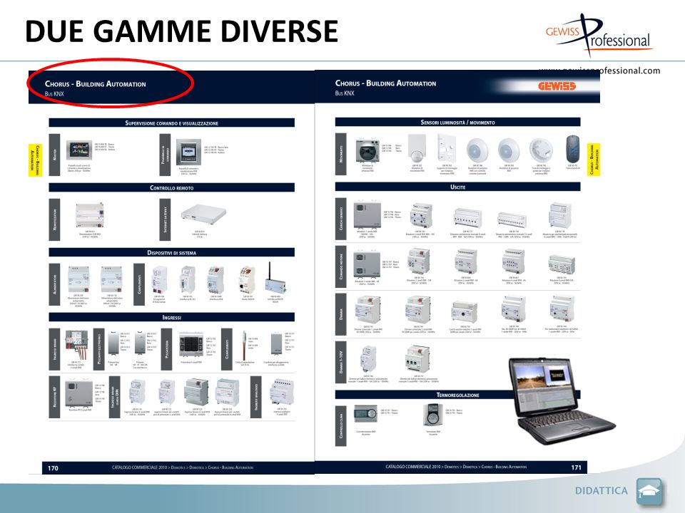 IL SISTEMA CHORUS KNX EASY Palmare: PDA HP iPAQ 114 Classic Handheld Software (micro SD card) Manuale duso (mini CD) Interfaccia KNX/IP Wireless (GW90839) Borsa in nylon per contenere il kit GW90837 - KIT di configurazione KNX Easy con palmare Facile da utilizzare