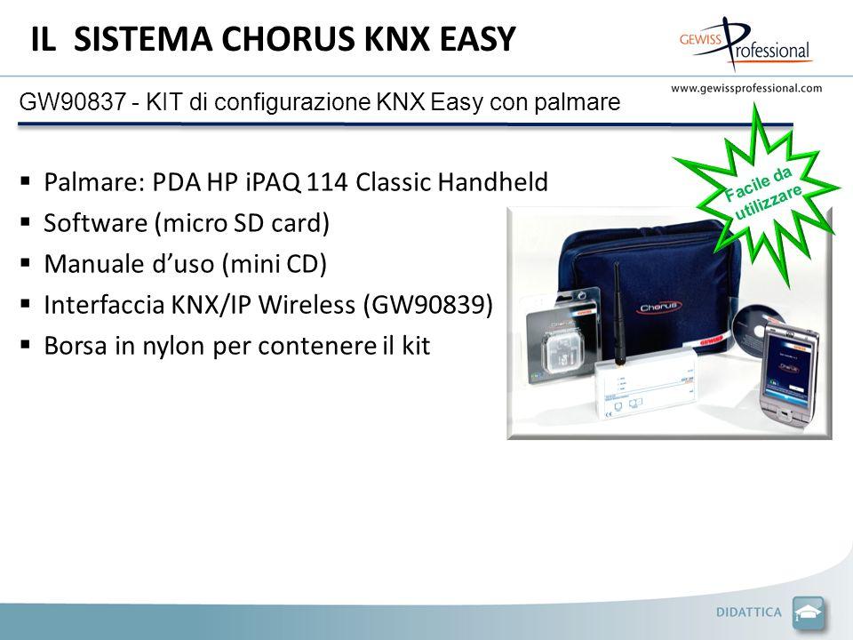 IL SISTEMA CHORUS KNX EASY Palmare: PDA HP iPAQ 114 Classic Handheld Software (micro SD card) Manuale duso (mini CD) Interfaccia KNX/IP Wireless (GW90