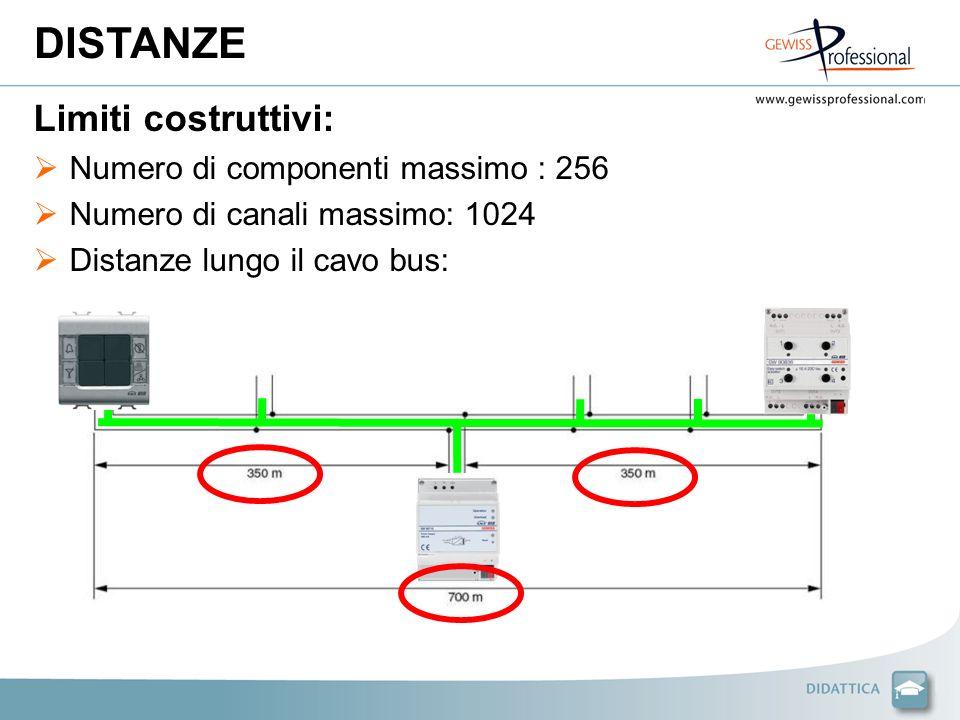 Limiti costruttivi: Numero di componenti massimo : 256 Numero di canali massimo: 1024 Distanze lungo il cavo bus: DISTANZE