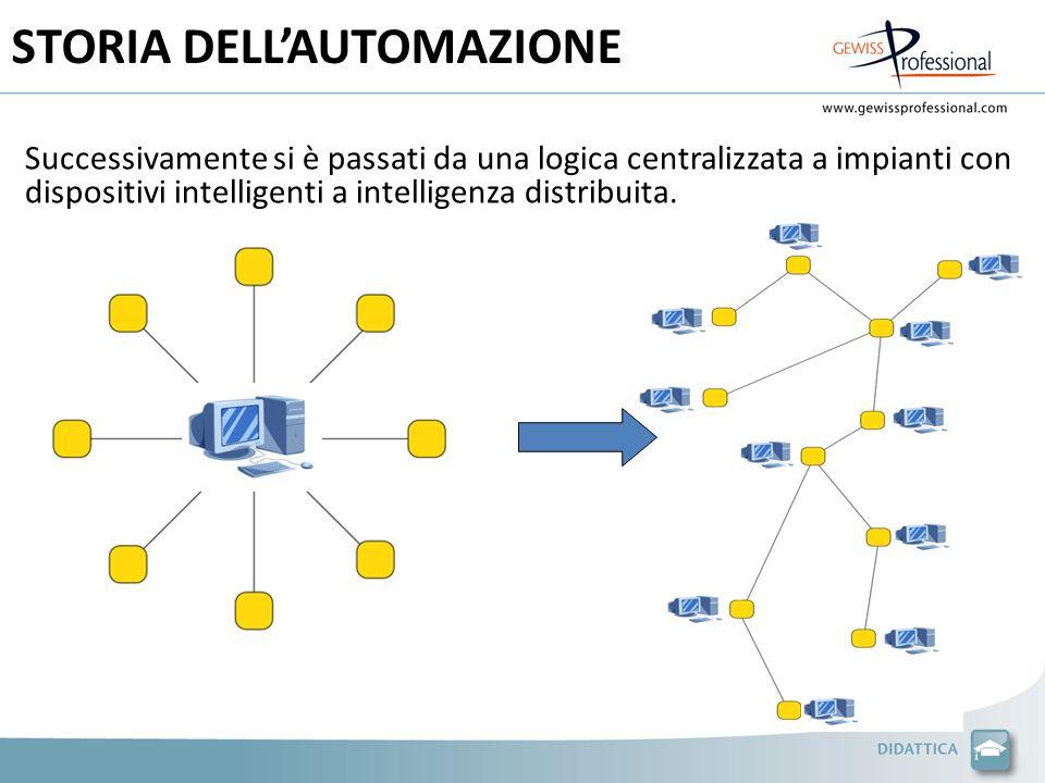 Successivamente si è passati da una logica centralizzata a impianti con dispositivi intelligenti a intelligenza distribuita. STORIA DELLAUTOMAZIONE
