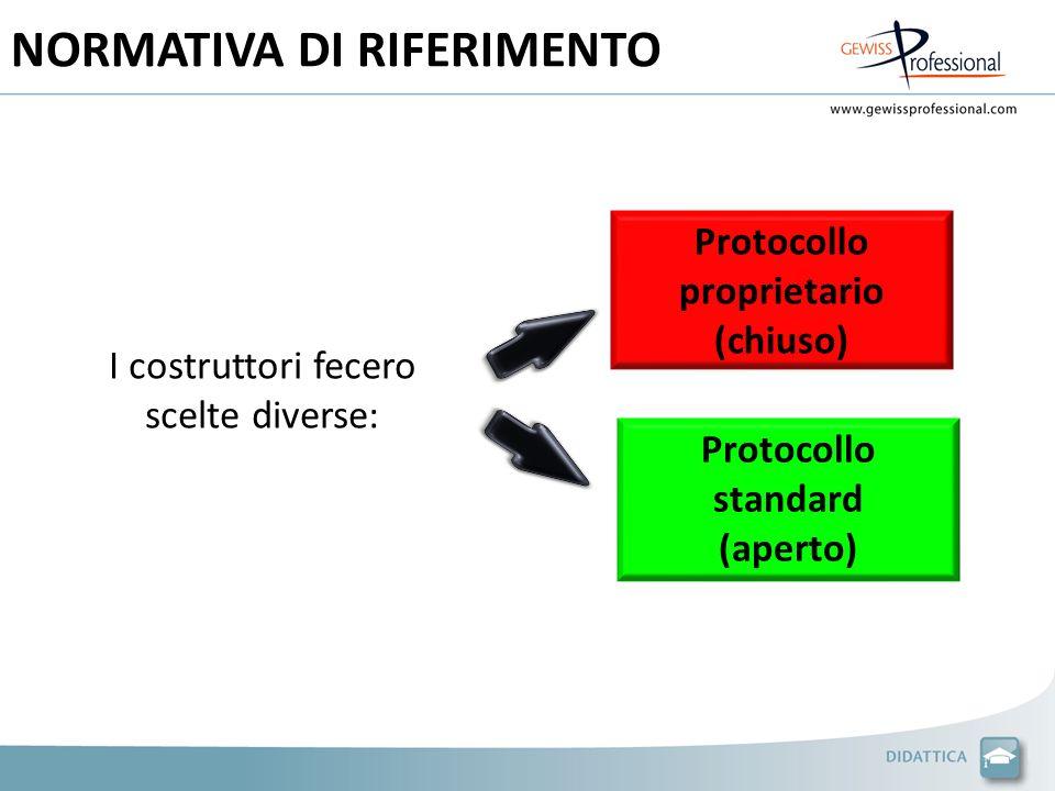 I costruttori fecero scelte diverse: Protocollo proprietario (chiuso) Protocollo standard (aperto) NORMATIVA DI RIFERIMENTO