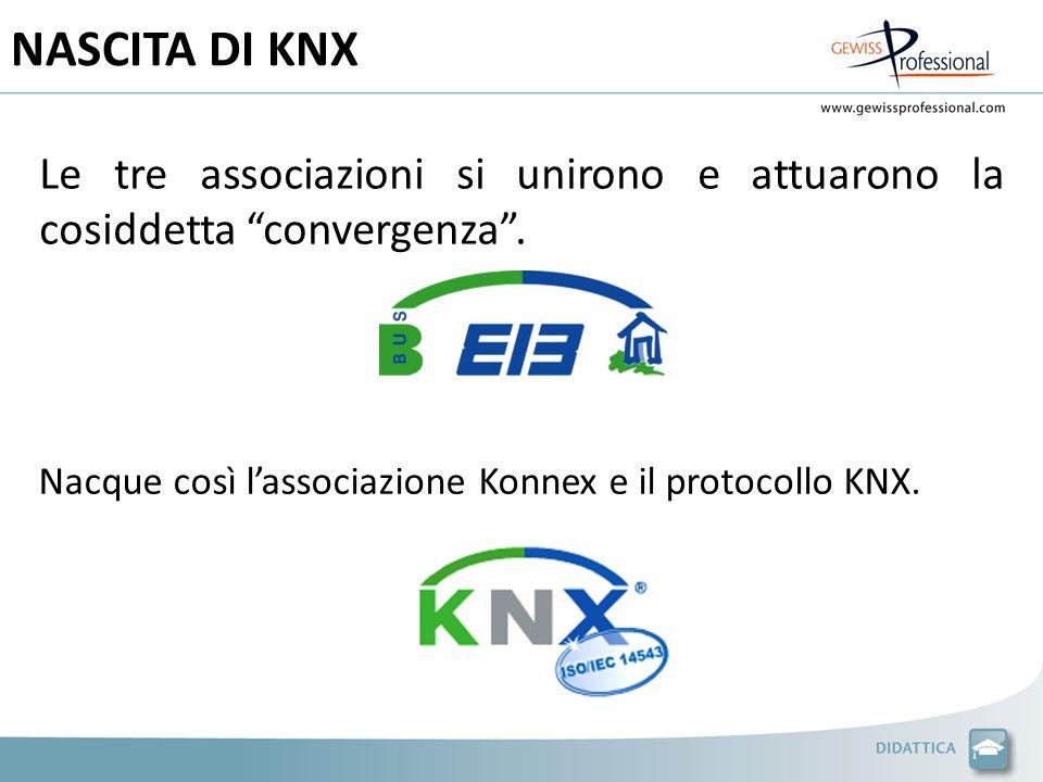 Le tre associazioni si unirono e attuarono la cosiddetta convergenza. Nacque così lassociazione Konnex e il protocollo KNX. NASCITA DI KNX