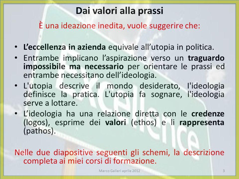 Dai valori alla prassi È una ideazione inedita, vuole suggerire che: Leccellenza in azienda equivale allutopia in politica.