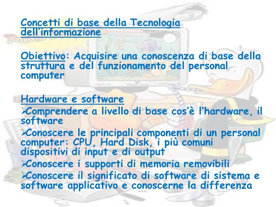 Concetti di base della Tecnologia dellinformazione Obiettivo: Acquisire una conoscenza di base della struttura e del funzionamento del personal comput