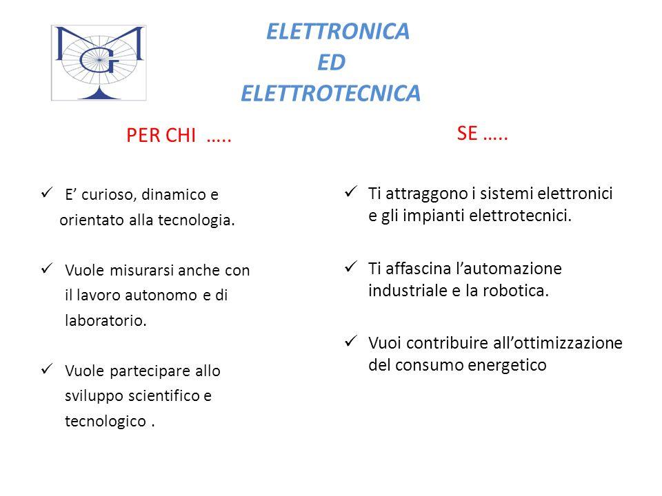 PROFILO Il diplomato in questo indirizzo ha competenze: Nellapplicare i procedimenti dellelettrotecnica e dellelettronica allo studio ed alla progettazione di impianti e di apparecchiature elettriche ed elettroniche.