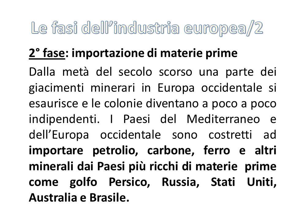 2° fase: importazione di materie prime Dalla metà del secolo scorso una parte dei giacimenti minerari in Europa occidentale si esaurisce e le colonie
