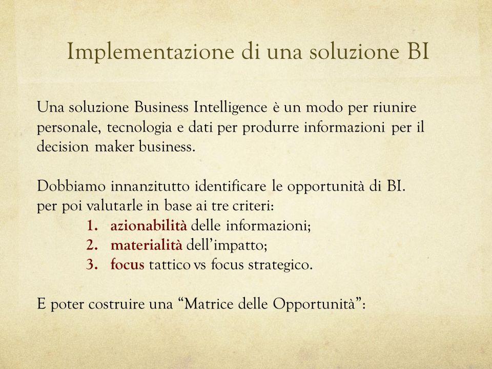 Implementazione di una soluzione BI Una soluzione Business Intelligence è un modo per riunire personale, tecnologia e dati per produrre informazioni p