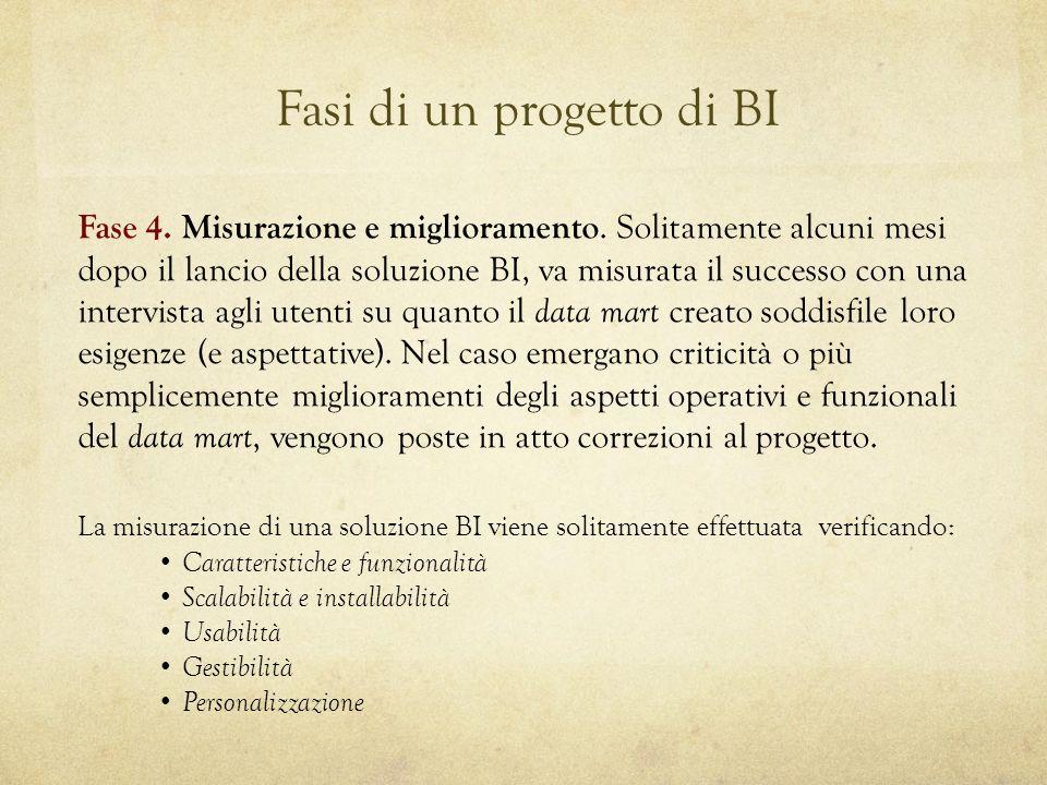 Fasi di un progetto di BI Fase 4. Misurazione e miglioramento. Solitamente alcuni mesi dopo il lancio della soluzione BI, va misurata il successo con
