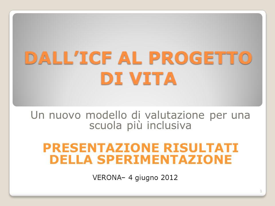 DALLICF AL PROGETTO DI VITA Un nuovo modello di valutazione per una scuola più inclusiva PRESENTAZIONE RISULTATI DELLA SPERIMENTAZIONE VERONA– 4 giugno 2012 1