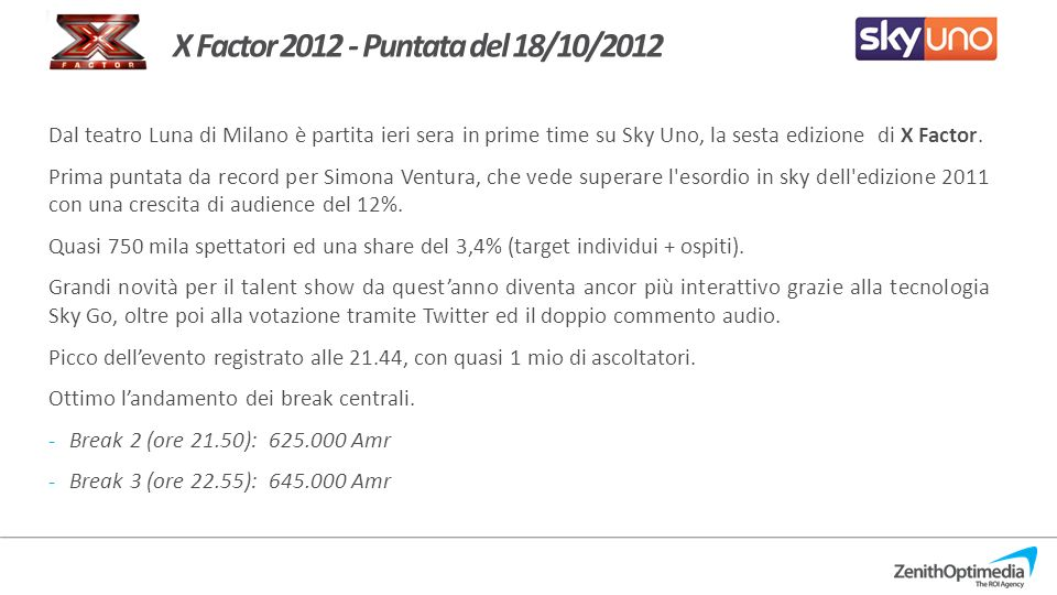 +12% Confronto prima puntata 2011 VS 2012 17/11/201218/10/2012 Share 2,7% Source: Elaborazioni ZenithOptimedia su Auditel Nielsen TAM – Live+ Vosdal - Target Individui con ospiti.