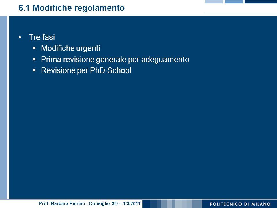 Prof. Barbara Pernici - Consiglio SD – 1/3/2011 6.1 Modifiche regolamento Tre fasi Modifiche urgenti Prima revisione generale per adeguamento Revision