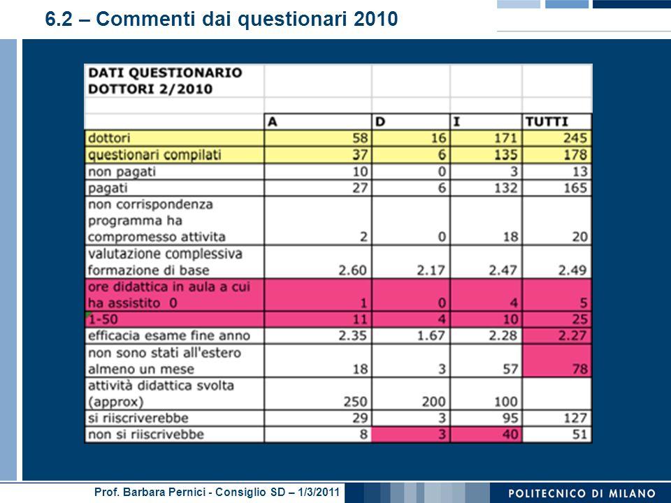 Prof. Barbara Pernici - Consiglio SD – 1/3/2011 6.2 – Commenti dai questionari 2010