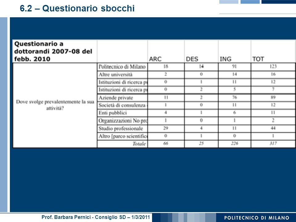 Prof. Barbara Pernici - Consiglio SD – 1/3/2011 6.2 – Questionario sbocchi