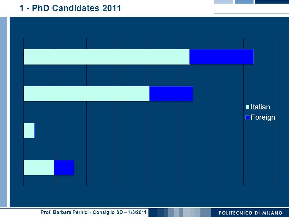 Prof. Barbara Pernici - Consiglio SD – 1/3/2011 1 - PhD Candidates 2011