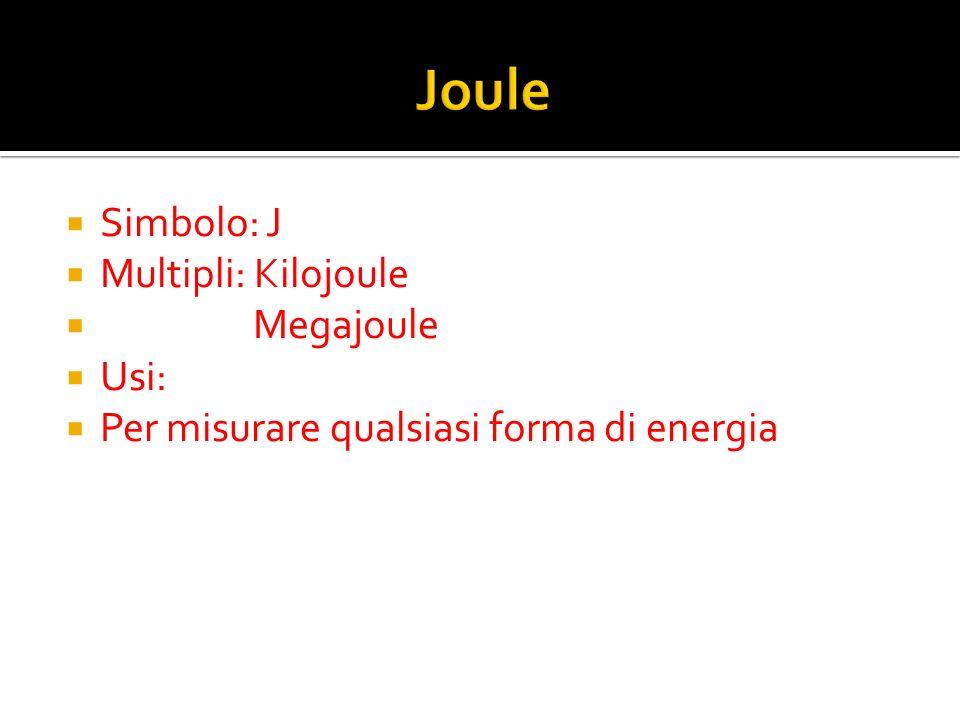 Simbolo: Wh Multipli: kilowattora Usi: Per misurare lenergia elettrica