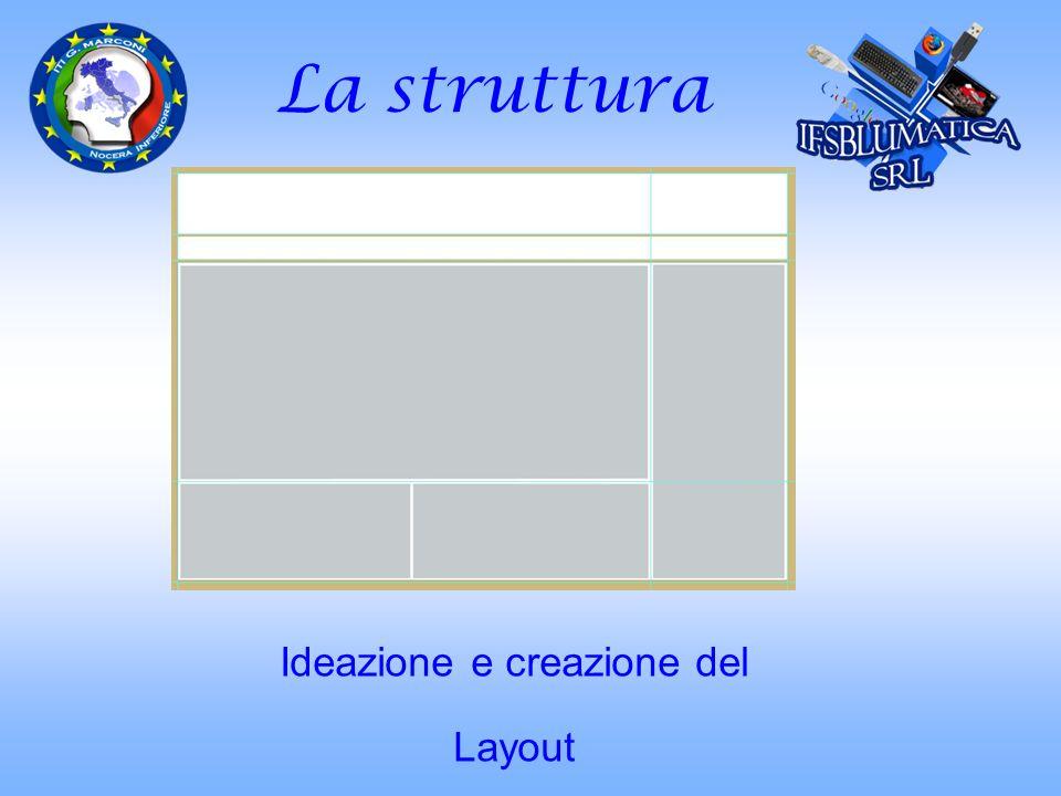 La struttura Ideazione e creazione del Layout