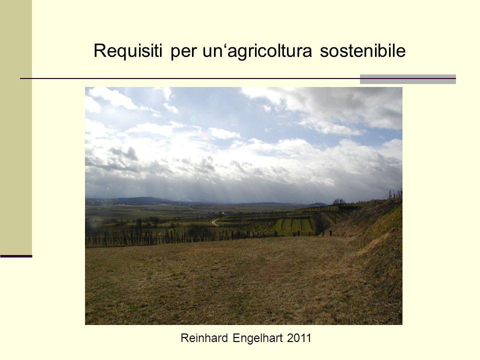 Reinhard Engelhart 2011 Requisiti per unagricoltura sostenibile