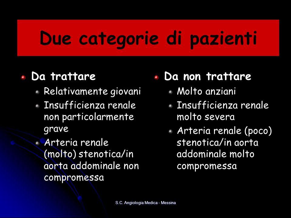 Da trattare Relativamente giovani Insufficienza renale non particolarmente grave Arteria renale (molto) stenotica/in aorta addominale non compromessa