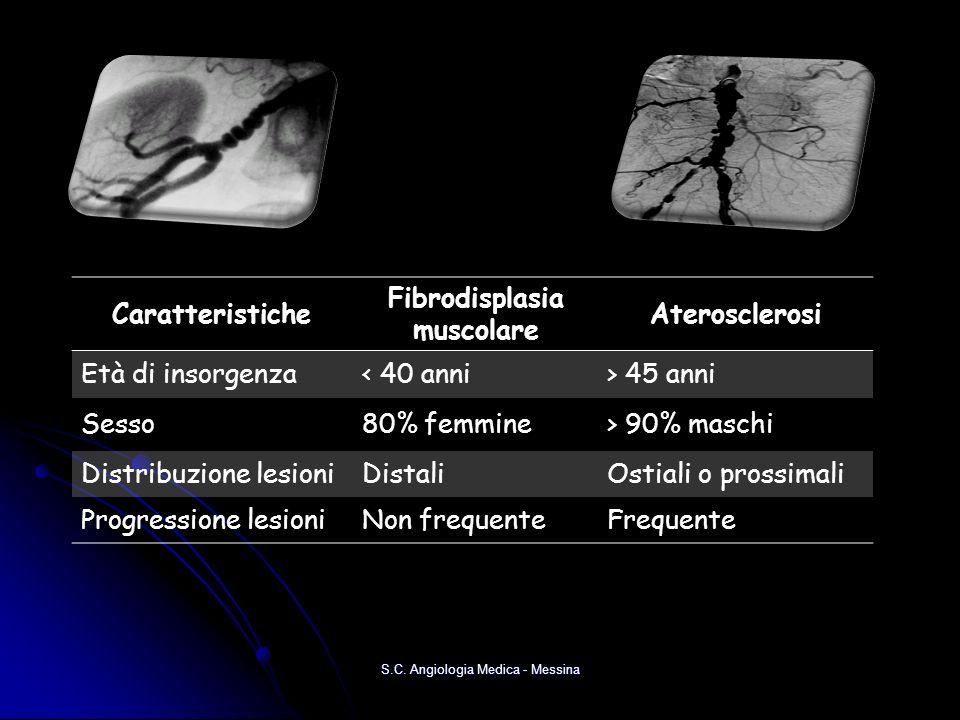Caratteristiche Fibrodisplasia muscolare Aterosclerosi Età di insorgenza< 40 anni> 45 anni Sesso80% femmine> 90% maschi Distribuzione lesioniDistaliOstiali o prossimali Progressione lesioniNon frequenteFrequente