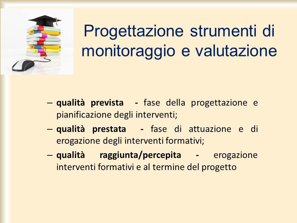 Progettazione strumenti di monitoraggio e valutazione – qualità prevista - fase della progettazione e pianificazione degli interventi; – qualità prest