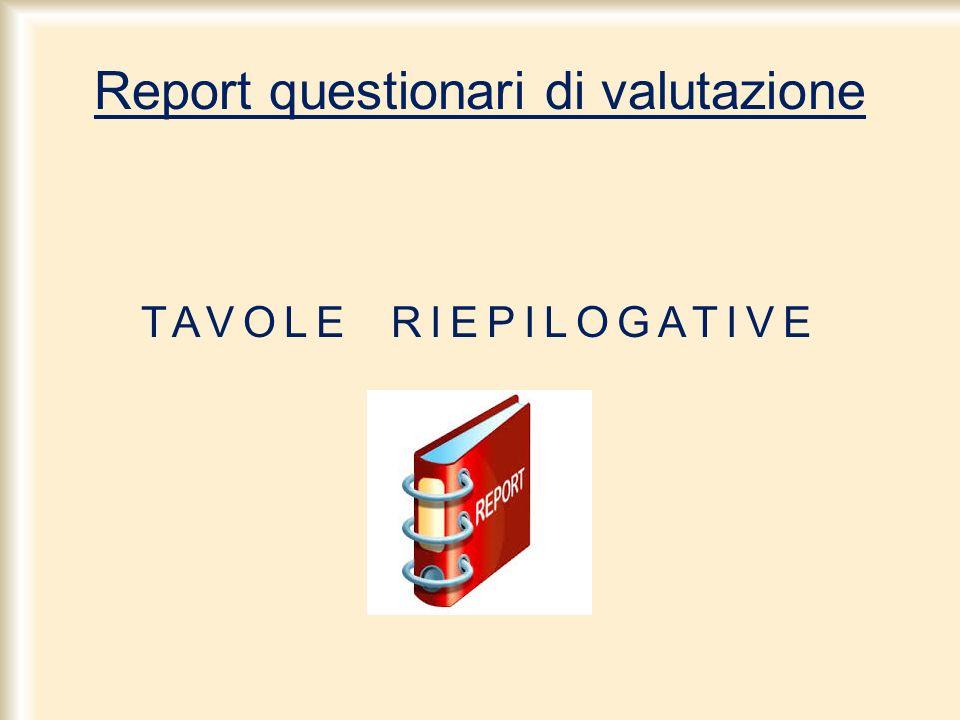 Report questionari di valutazione TAVOLE RIEPILOGATIVE