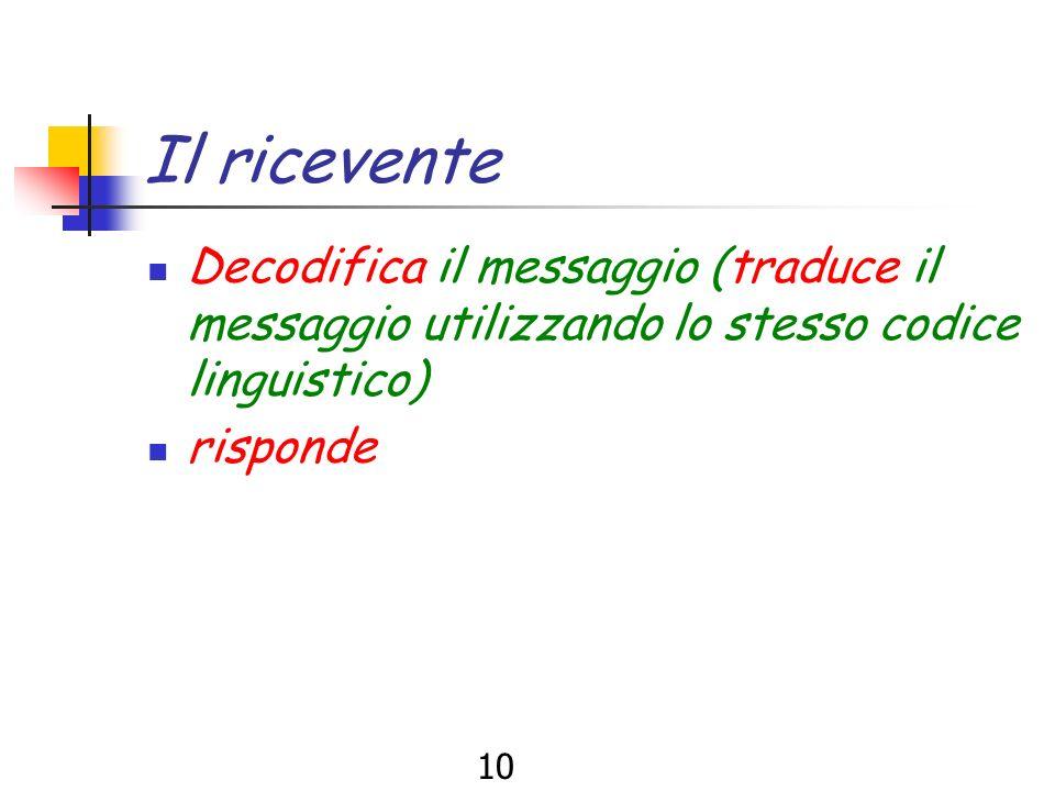 9 La fonte Trasforma linformazione in un messaggio attraverso lutilizzo di un linguaggio Utililizza un canale di comunicazione per trasmettere il messaggio Trasmette il messaggio al ricevente