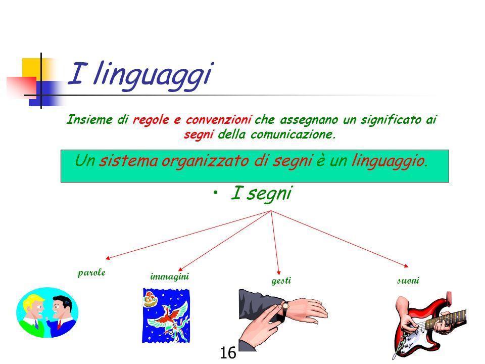 15 Linguaggi – mezzi - supporti Per trasferire le conoscenze da un individuo allaltro e da una generazione allaltra cè bisogno di linguaggi,mezzi e supporti della comunicazione.