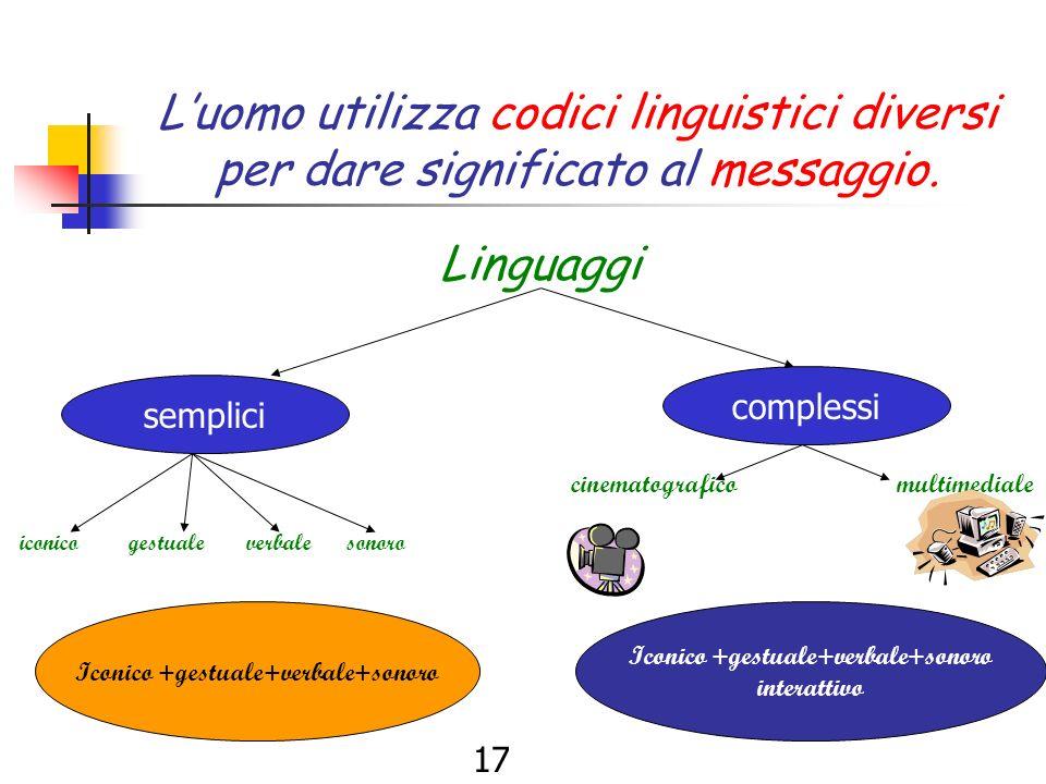 16 I linguaggi Insieme di regole e convenzioni che assegnano un significato ai segni della comunicazione. Un sistema organizzato di segni è un linguag