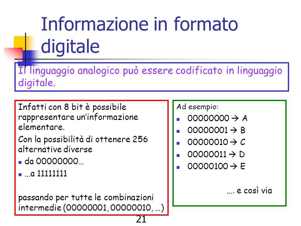 20 Informazione in formato digitale 1 bit rappresenta lo stato dellinterruttore Interruttore acceso: 1 Interruttore spento: 0