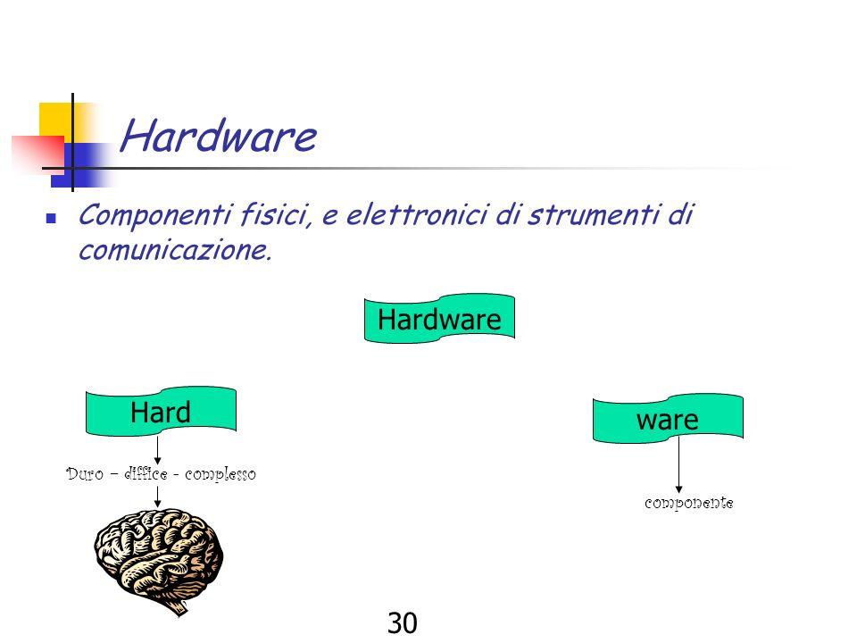 29 Programma È una sequenza di procedure (algoritmo), per risolvere problemi. I programmi in gergo informatico vengono definiti Pensiero umano soft wa