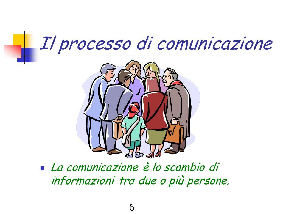 6 Il processo di comunicazione La comunicazione è lo scambio di informazioni tra due o più persone.