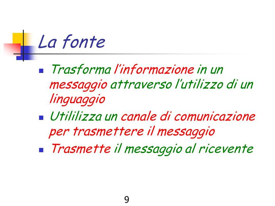 8 Gli elementi essenziali del processo comunicativo sono: Fonte: colui che emette il messaggio Destinatario: colui al quale è destinato il messaggio m