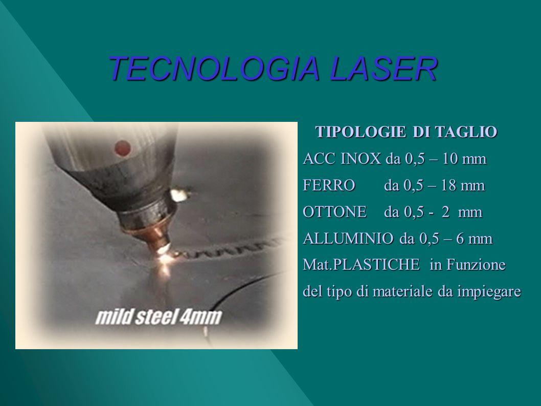 TECNOLOGIA LASER TIPOLOGIE DI TAGLIO ACC INOX da 0,5 – 10 mm FERRO da 0,5 – 18 mm OTTONE da 0,5 - 2 mm ALLUMINIO da 0,5 – 6 mm Mat.PLASTICHE in Funzio