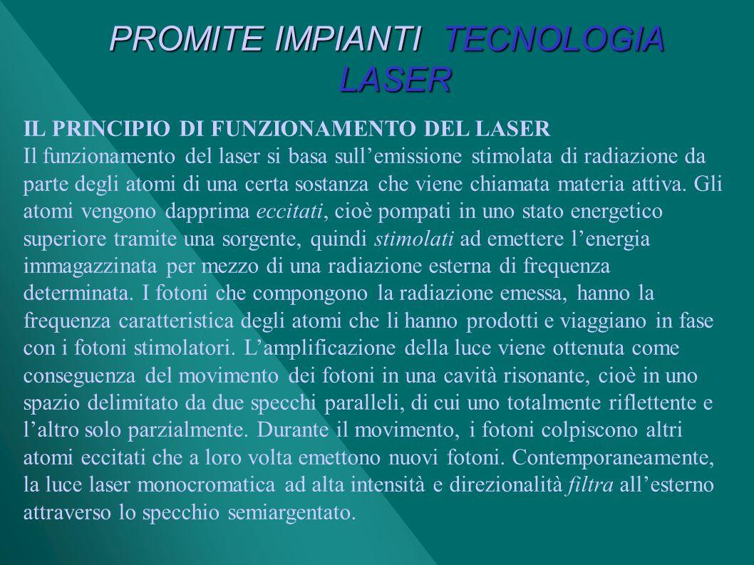 PROMITE IMPIANTI TECNOLOGIA LASER IL PRINCIPIO DI FUNZIONAMENTO DEL LASER Il funzionamento del laser si basa sullemissione stimolata di radiazione da