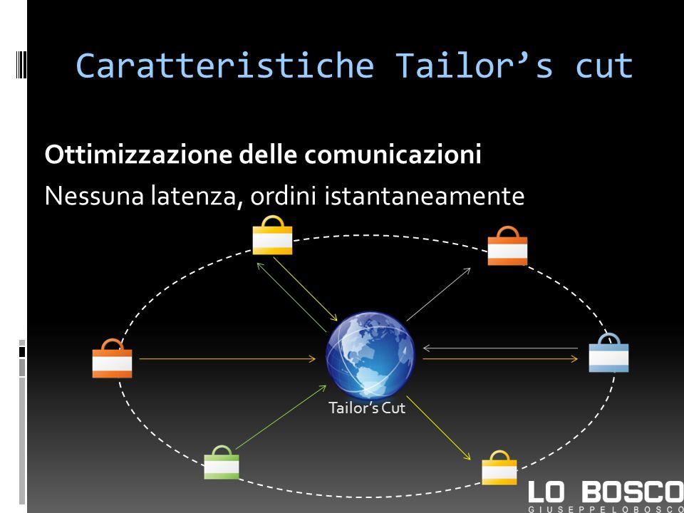 Caratteristiche Tailors cut Ottimizzazione delle comunicazioni Nessuna latenza, ordini istantaneamente Tailors Cut