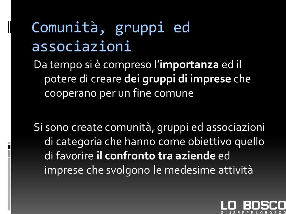 Comunità, gruppi ed associazioni Da tempo si è compreso limportanza ed il potere di creare dei gruppi di imprese che cooperano per un fine comune Si s