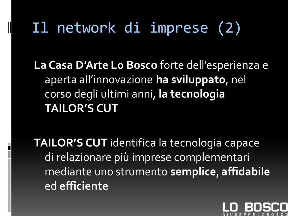 Il network di imprese (2) La Casa DArte Lo Bosco forte dellesperienza e aperta allinnovazione ha sviluppato, nel corso degli ultimi anni, la tecnologi