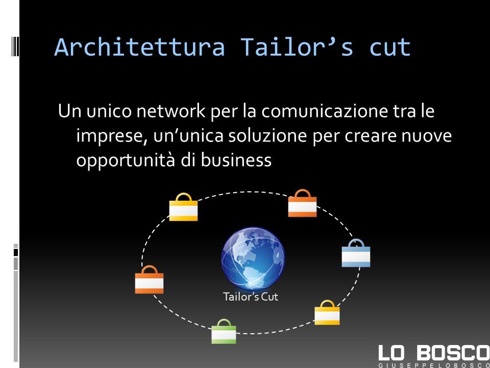 Architettura Tailors cut Un unico network per la comunicazione tra le imprese, ununica soluzione per creare nuove opportunità di business Tailors Cut