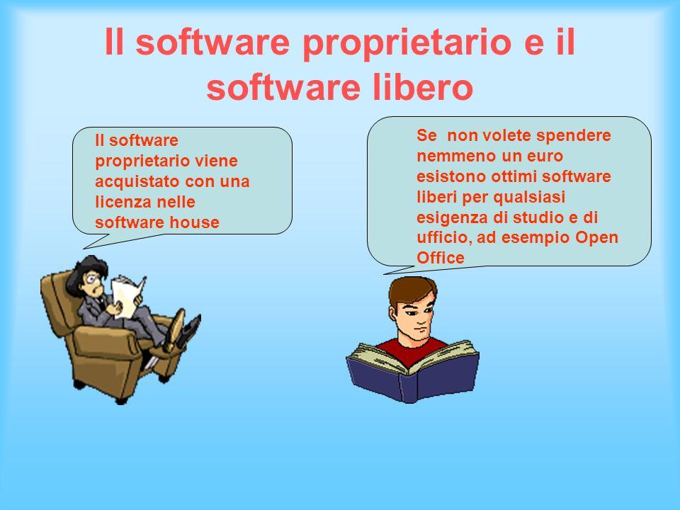 Il software proprietario e il software libero Il software proprietario viene acquistato con una licenza nelle software house Se non volete spendere ne