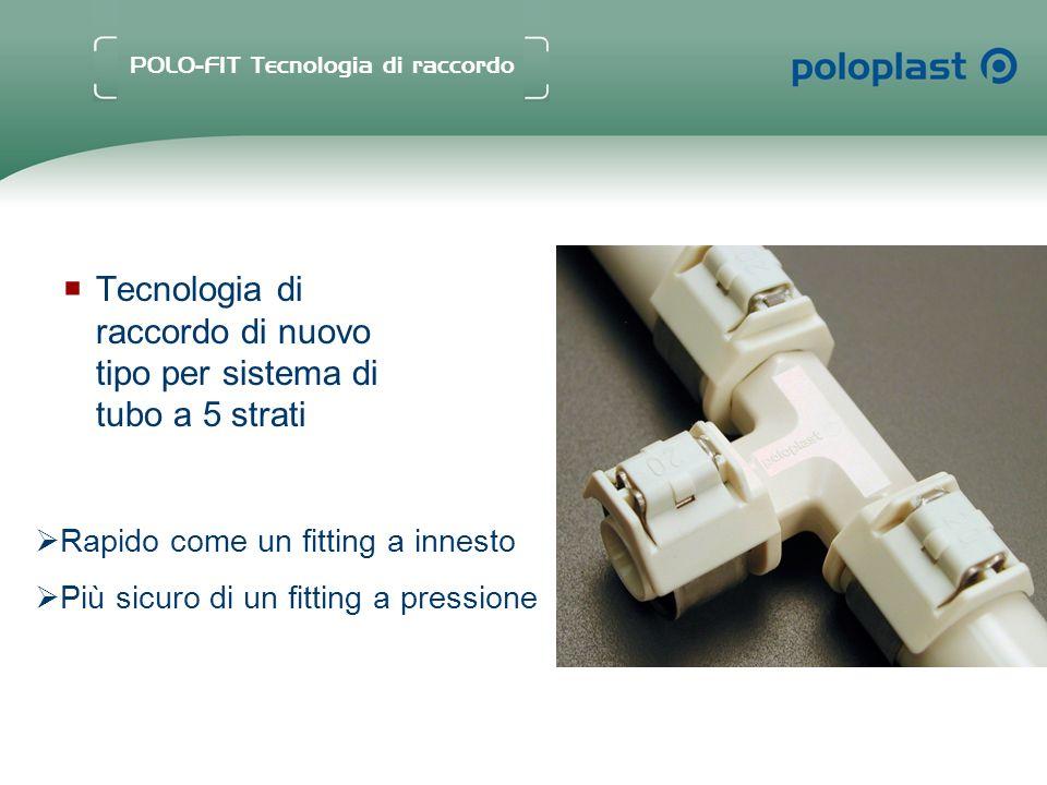 POLO-FIT Tecnologia di raccordo Tecnologia di raccordo di nuovo tipo per sistema di tubo a 5 strati Rapido come un fitting a innesto Più sicuro di un fitting a pressione