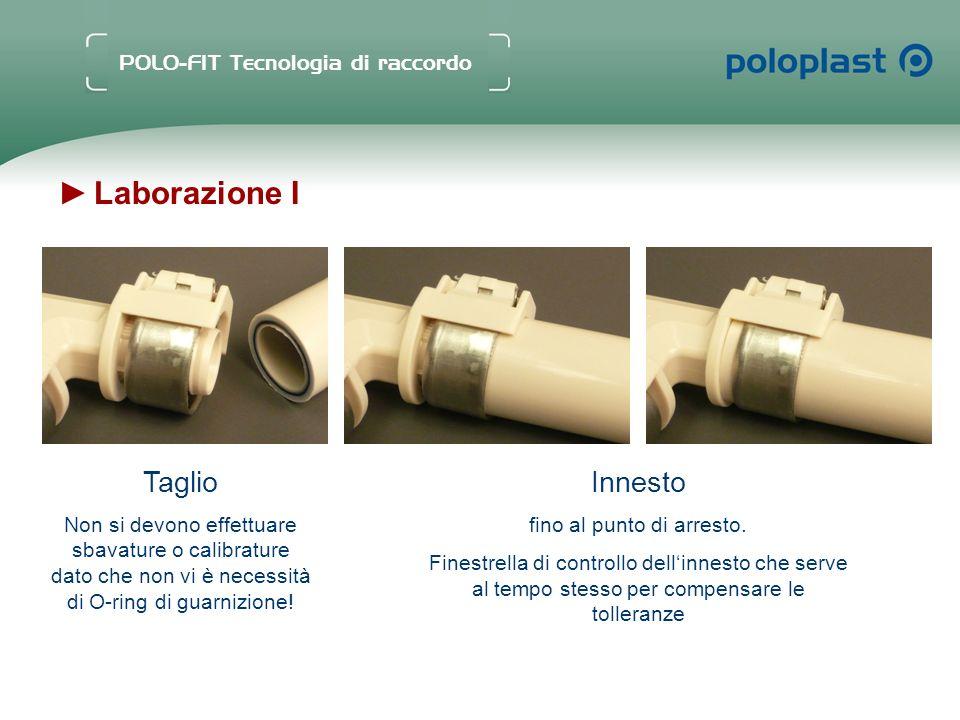 POLO-FIT Tecnologia di raccordo Lavorazione II Compressione Nella compressione lelemento di controllo della pressione viene schiacciato dallattrezzo, segnalando che il processo è stato effettuato con successo.